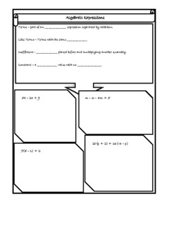 Algebraic Expressions Doodle Notes