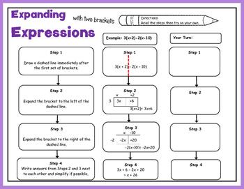 Algebraic Expressions - Expanding Graphic Organizer