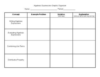 Algebraic Expressions Graphic Organizer