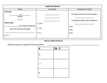Algebraic Expressions Guided Notes and Assessment