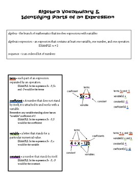 Algebraic Expressions: Identifying Parts of Expressions