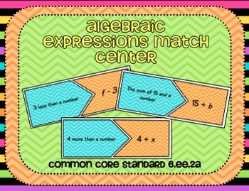 Algebraic Expressions Center