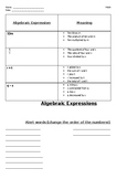 Algebraic Expressions Reference
