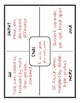 Algebraic Expressions and Order of Operations 5.OA.1 and 5.OA.2 Activity Packet