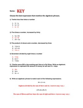Algebraic Expressions and Phrases