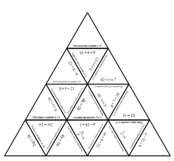 Algebraic Open Sentences Puzzle Pack