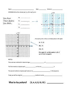 Algebraic Patterns and Sequences