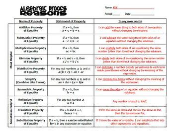 Algebraic Proofs - Reasons and Practice