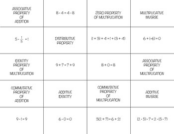 Algebraic Properties Interactive Notebook and Matching Activity