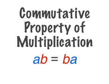 Algebraic Properties List
