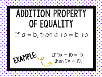 Algebraic Properties of Equality Classroom Posters
