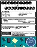 Algebraic Properties of Operations