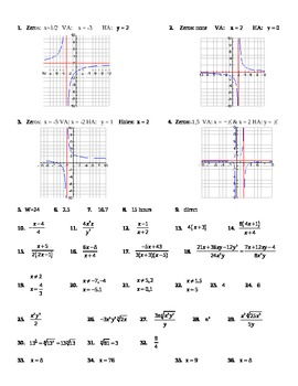Algebraic Rational Expressions and Equations Review