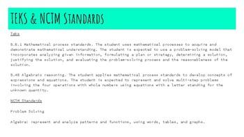 Algebraic Reasoning and Division Problem Presentation