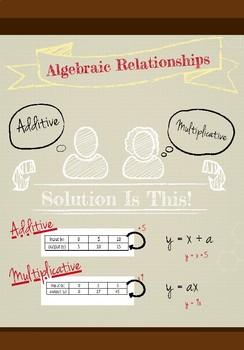 Algebraic Relationships