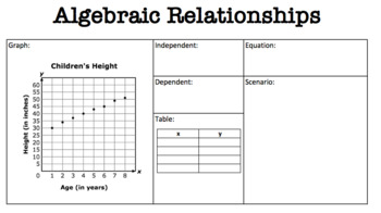 Algebraic Relationships - Graph, Table, Equation Independent/Dependent TEKS 6.6C