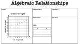 Algebraic Relationships -Graph, Table, Equation Indep/Depe