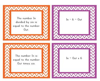 Algebraic Relationships In / Out Tables