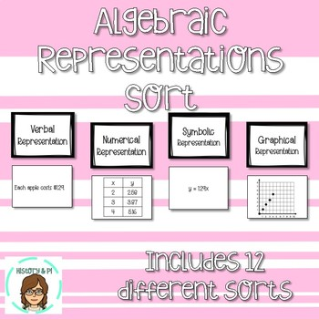 Algebraic Representation Sort