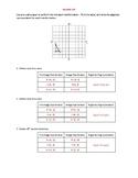 Algebraic Representation for Transformations