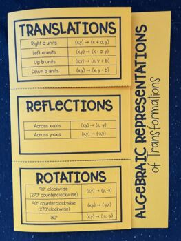 Algebraic Representations of Transformations on the Coordinate Plane (Foldable)