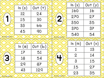 Algebraic Rule Task Cards