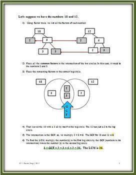 Algebraic Terms/Fractions: Finding the GCF & LCM Using a Venn Diagram - FREE!