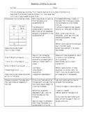 Algebraic Thinking Tic-Tac-Toe