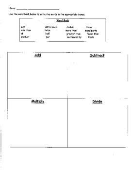 Algebraic Word Problems Vocabulary
