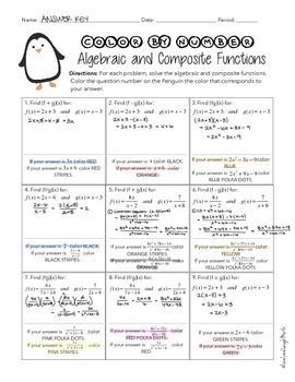 Algebraic and Composite Functions Color by Number