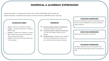 Algebraic and Numerical Expressions Review Poster/Handout
