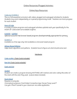 Algorithms and Programming Coding Unit Lessons Resources Kindergarten VDOE Align