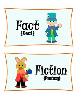 Alice Adventure Series: Fact or Fiction