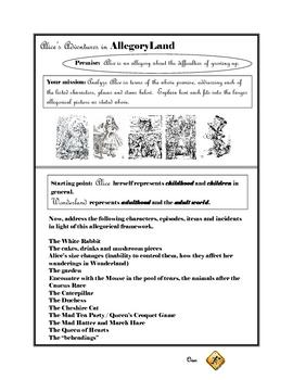 Alice In Wonderland - Allegory analysis activity