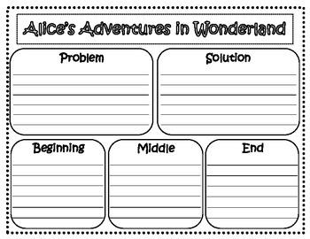 Alice in Wonderland Activity Packet