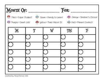 Alice in Wonderland Behavior Chart