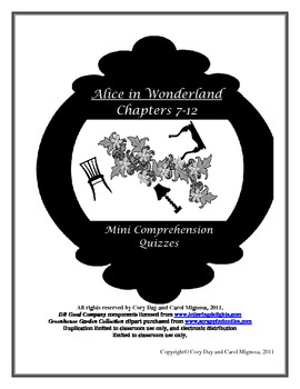Alice in Wonderland Ch. 7-12 Questions