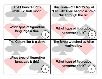 Alice in Wonderland Figurative Language Task Cards