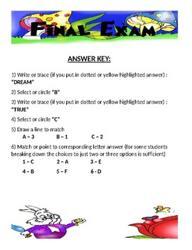 Alice in Wonderland Final Quiz
