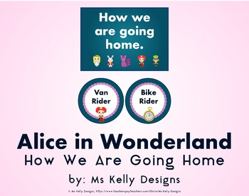Alice in Wonderland How We Are Going Home System