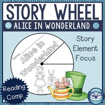 Alice in Wonderland Story Elements Wheel