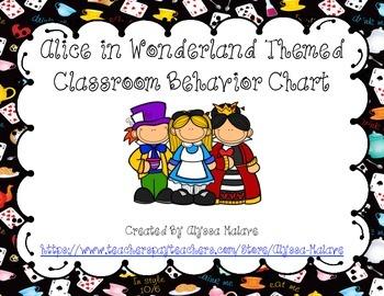 Alice in Wonderland Themed Classroom Behavior Chart