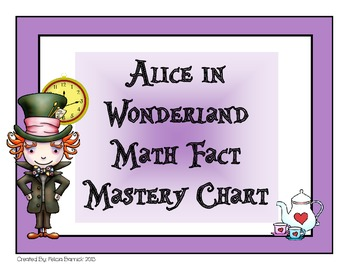 Alice in Wonderland Themed Multiplication Mastery Clip Chart