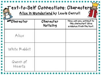 The Adventures of Alice in Wonderland: A Complete Novel Study!