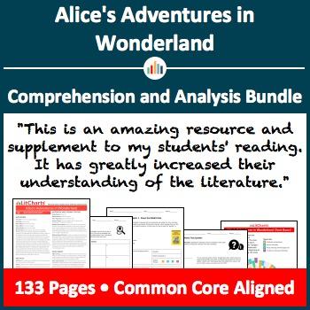 Alice's Adventures in Wonderland – Comprehension and Analysis Bundle