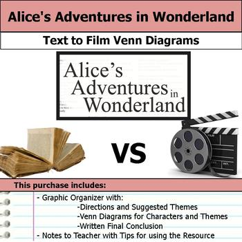 Alice's Adventures in Wonderland - Text to Film Venn Diagram and Conclusion