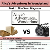 Alice's Adventures in Wonderland - Text to Film Venn Diagram and Film Essay