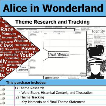 Alice's Adventures in Wonderland - Theme Tracking Notes Etymology & Research