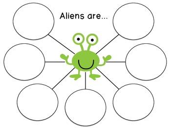 Alien Activities
