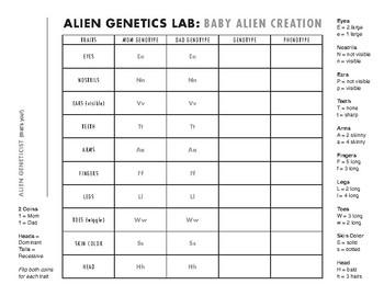 Alien Genetics Lab: Baby Alien Creation